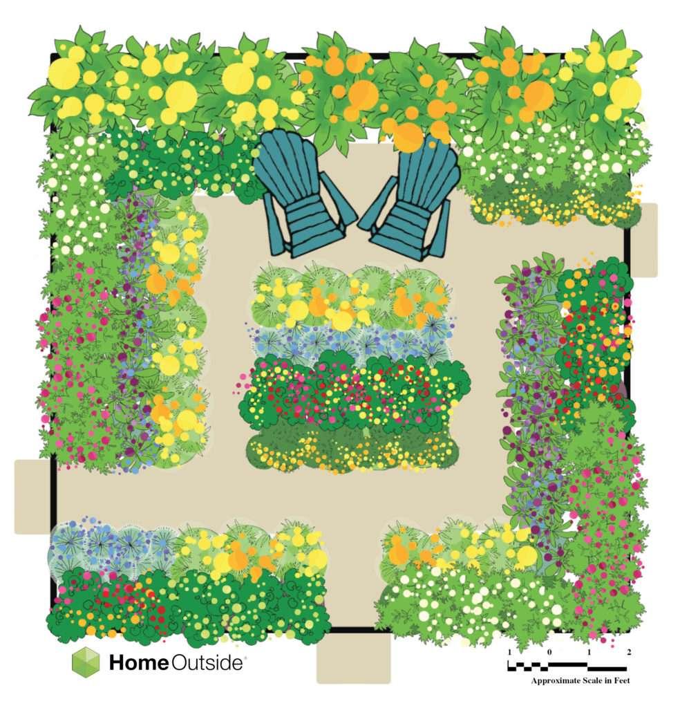 cutting garden design